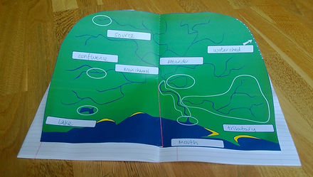 geography for kids | geography activities |  popup river basin