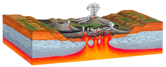 geography diagram - constructive plate boundary diagram | volcanoes diagram | cross section of a volcano
