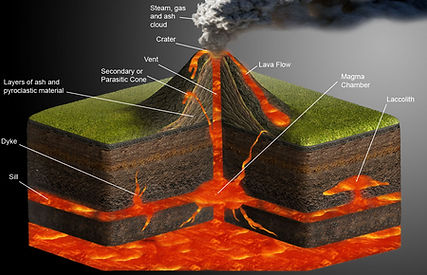 parts of a volcano diagram