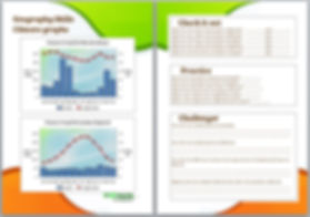 Kenya worksheets | geography of Kenya | geography skills - reading a climate graph