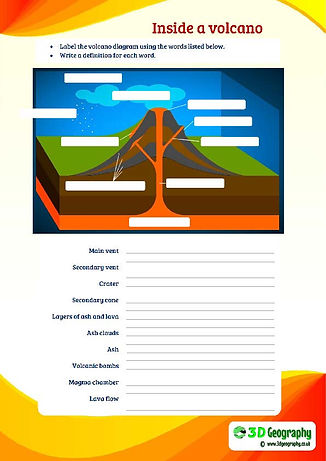 The parts of a volcano | Inside a volcano | Label a volcano diagram | parts of a volcano worksheet