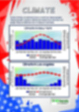 american climate graphs worksheet