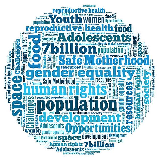 Population Geography | population words | population vocabulary