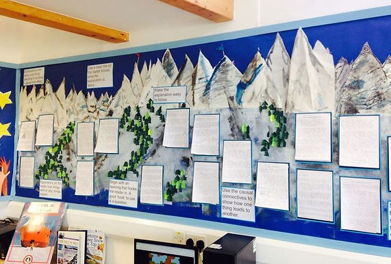mountain classroom display