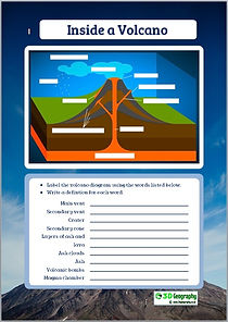 The parts of a volcano   Inside a volcano   Label a volcano diagram   geography lessons