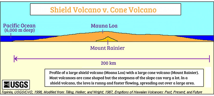 What is a volcano? All about volcanoes.