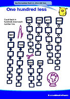 year 3 maths worksheets