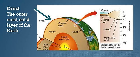 earth's crust picture