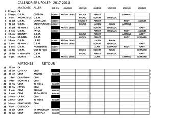 Calendrier des rencontres 2017/2018