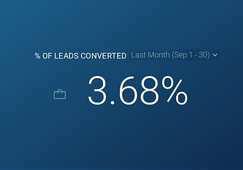 LeadConversionRate.png