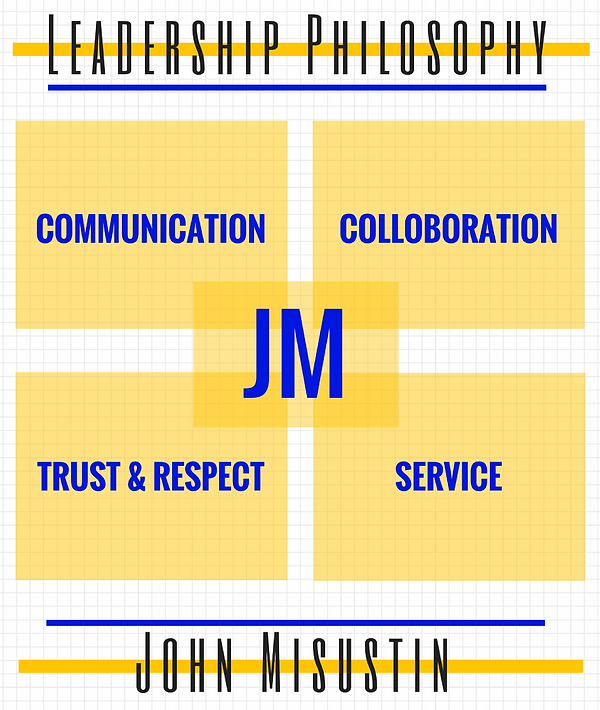 John Misustin | Leadership Philosophy