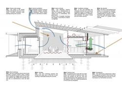 Upcycle-House-22-800x573.jpg