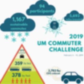 UMCC impact graphic.png