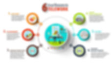 TeleworkFacts&Benefits.jpg