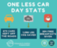 2018 One Less Car Day Stats graphic.jpg