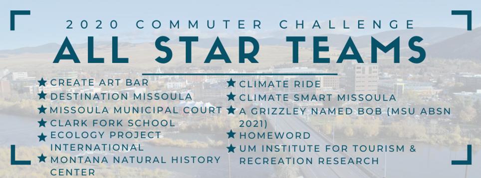 2020 CC All Star Teams (1).png