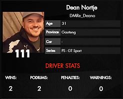 Dean Nortje.png