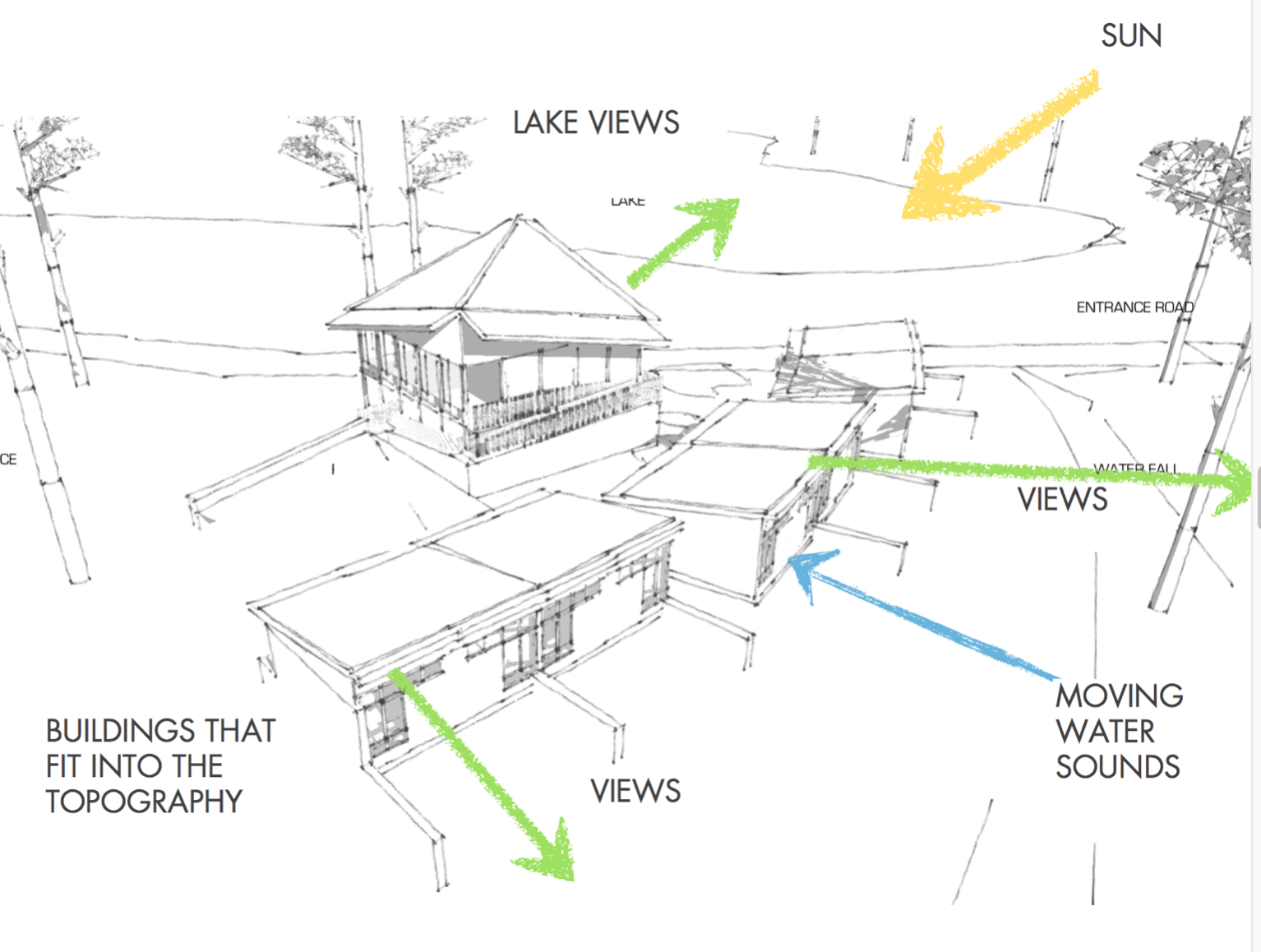 Beecher House Visioning