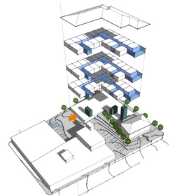 Assisted Living Feasibility