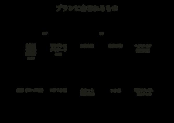 和or洋ロケーション_アイコン.png
