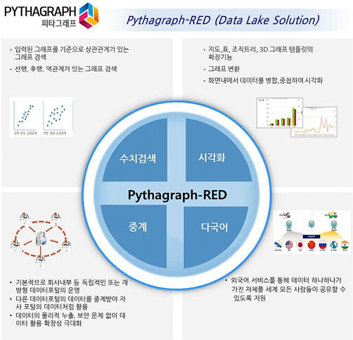 pytha.JPG