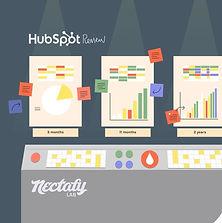 HubSpot und der umkämpfte Markt der Marketing Automation Software  | Automated Communications