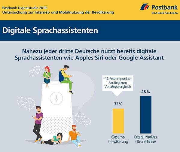 Grafik Postbank.jpg