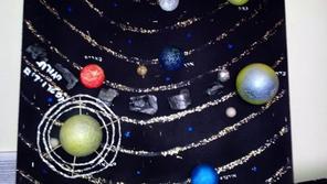 הדפסת תלת מימד בשיעורי מדעים - מערכת השמש