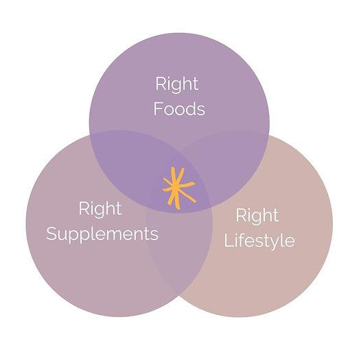 Infographic_healthy hormones.jpg