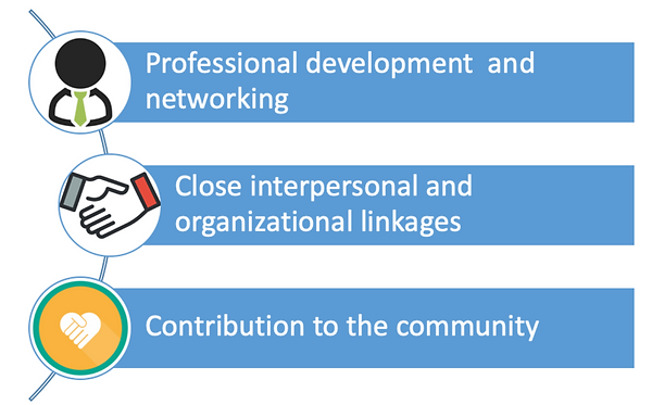 Alumli Networking Outline.png