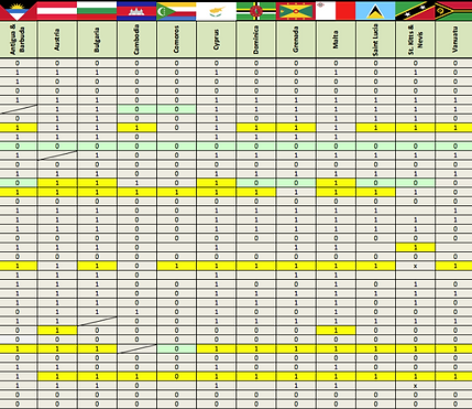 Excel spreadsheet with data values