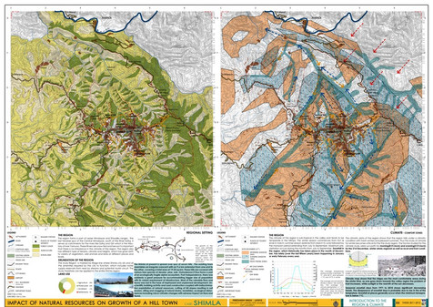 Impact of Natural Resources on Growth of a Hill Town (case: Shimla)