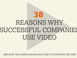 Why successful businesses use video.
