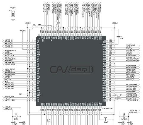 cavdaq-schematic.png