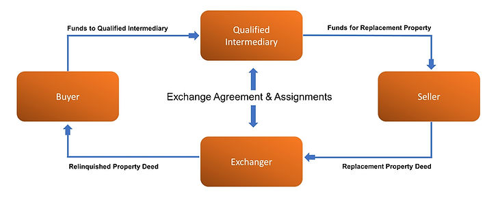Exchange_edited.jpg