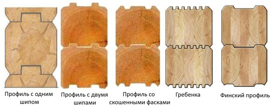 1496074147_profilirovannyj-brus-vid-prof