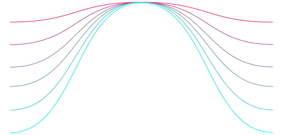Loudness Graph4.png