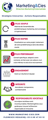 Pourquoi Marketing&Cies.png
