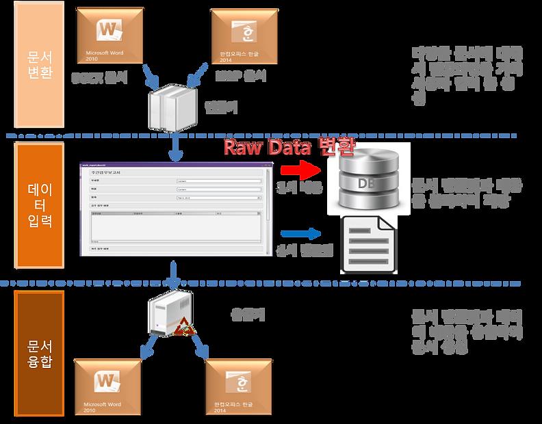 system_flowchart.png
