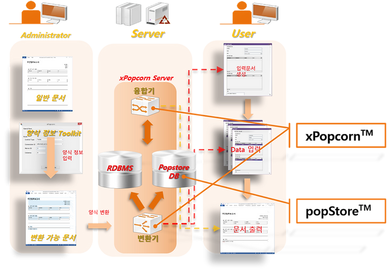 system_flowchart1.png