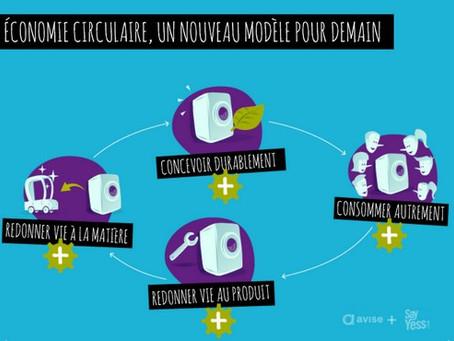 Zoom sur : l'économie circulaire
