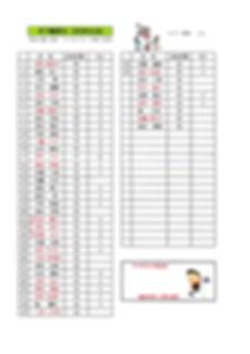 2月20日成績20200220.jpg