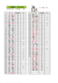 3月19日成績20200319.jpg
