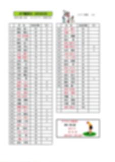 2月3日成績20200203_0001.jpg