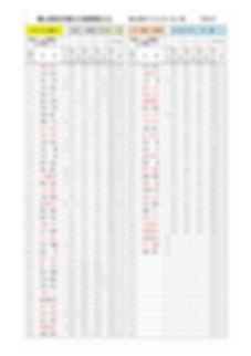 7月22日夏季大会成績.jpg