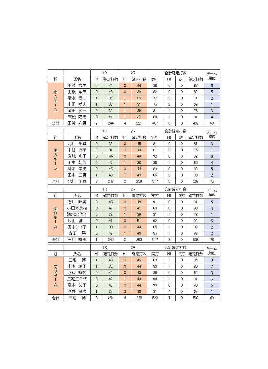 西南濃予選-3.jpg