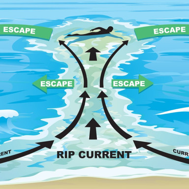 Beach Safety – Rip Currents!