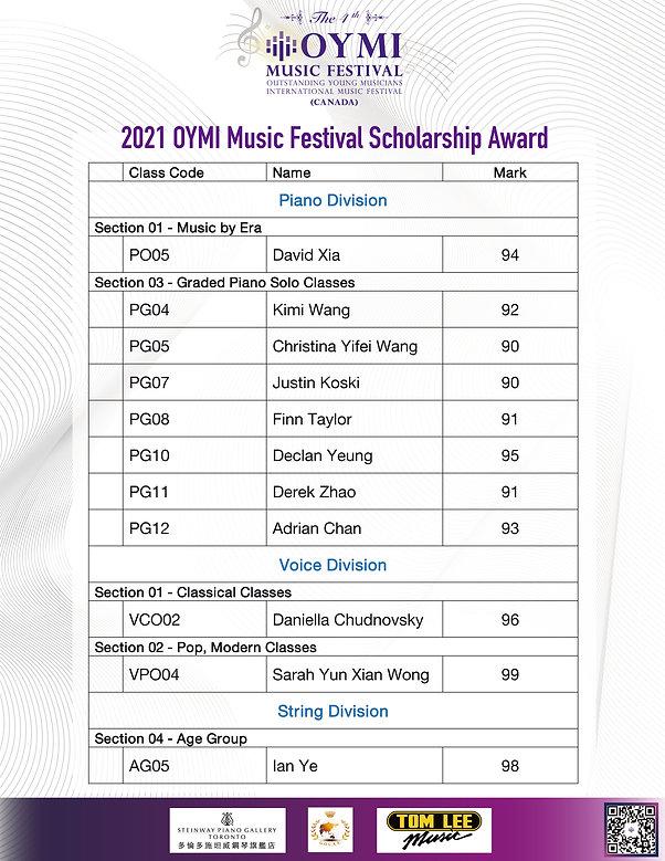 2021-OYMI-Scholsarship-Award.jpg