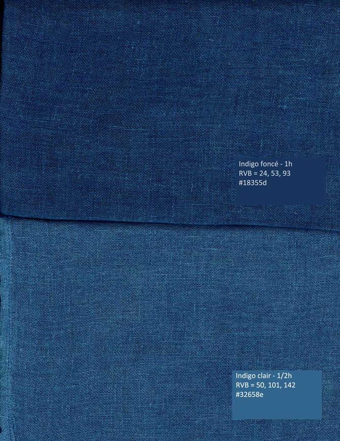 Le bleu - indigo