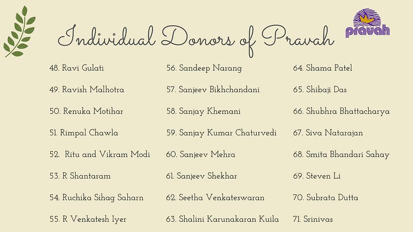 Individual Donors of Pravah (5).png